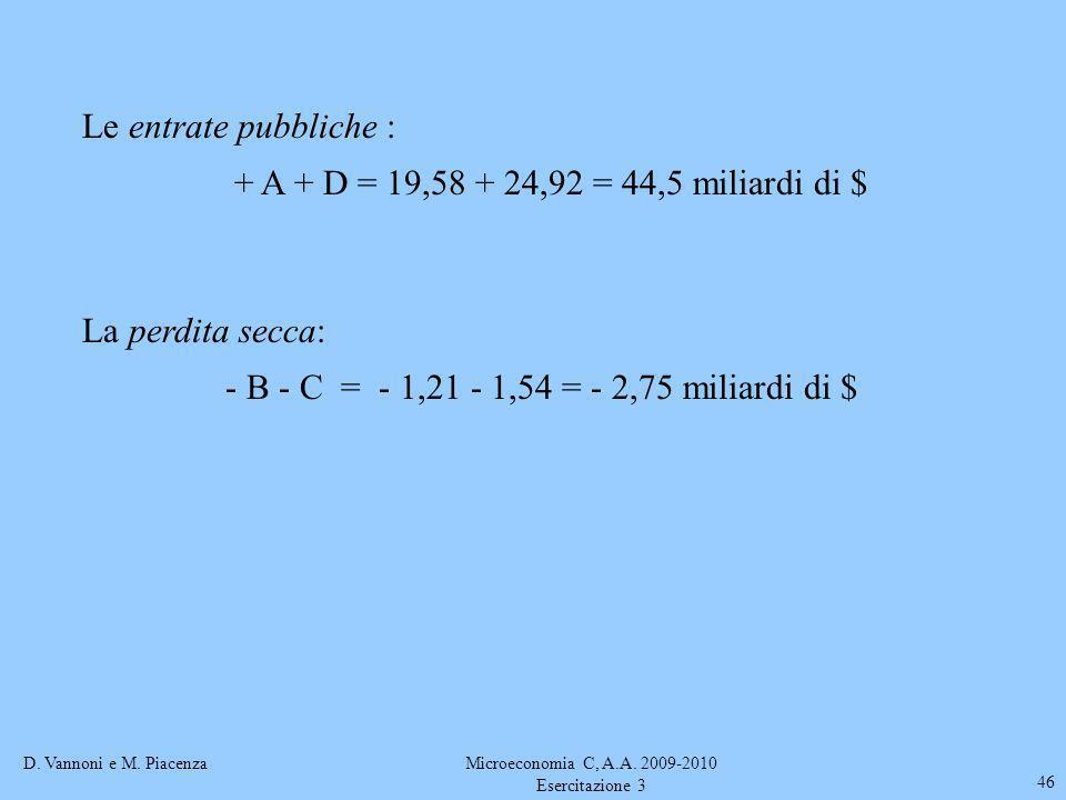 D. Vannoni e M. PiacenzaMicroeconomia C, A.A. 2009-2010 Esercitazione 3 46 La perdita secca: - B - C = - 1,21 - 1,54 = - 2,75 miliardi di $ Le entrate