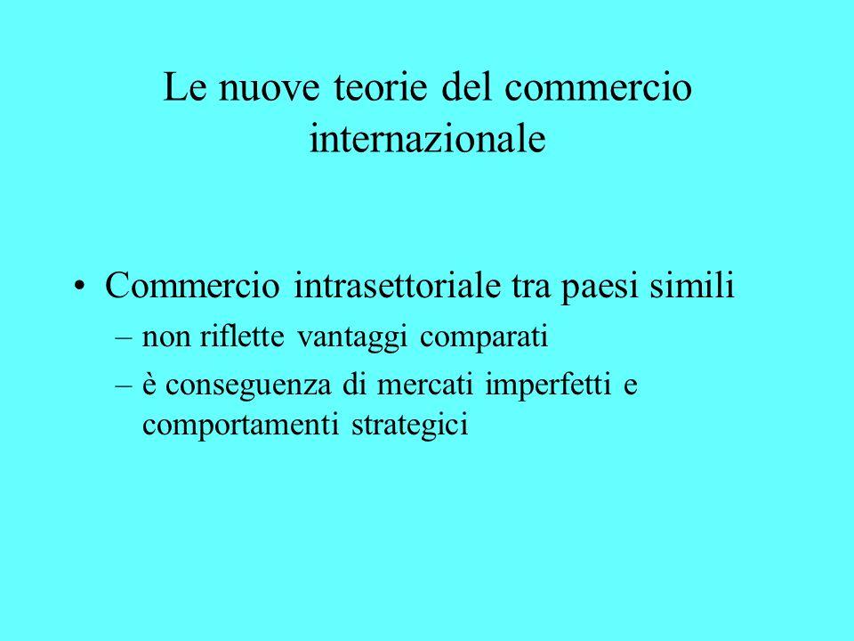 Le nuove teorie del commercio internazionale Commercio intrasettoriale tra paesi simili –non riflette vantaggi comparati –è conseguenza di mercati imperfetti e comportamenti strategici