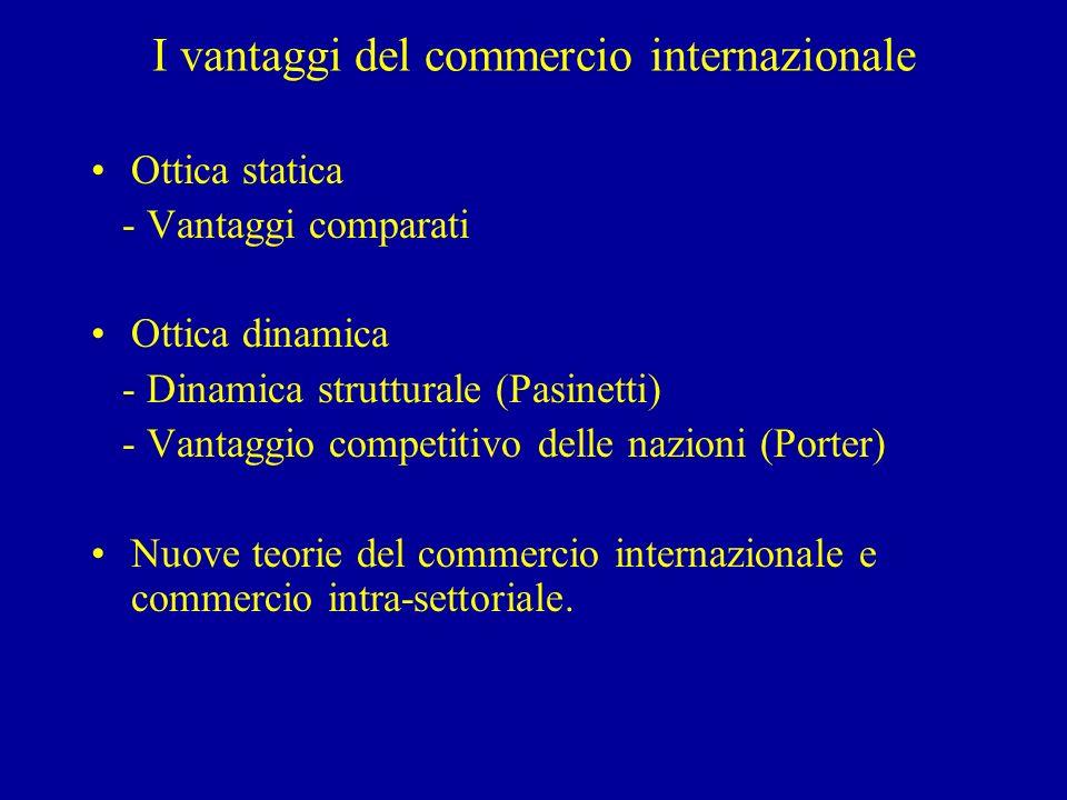 I vantaggi del commercio internazionale Ottica statica - Vantaggi comparati Ottica dinamica - Dinamica strutturale (Pasinetti) - Vantaggio competitivo