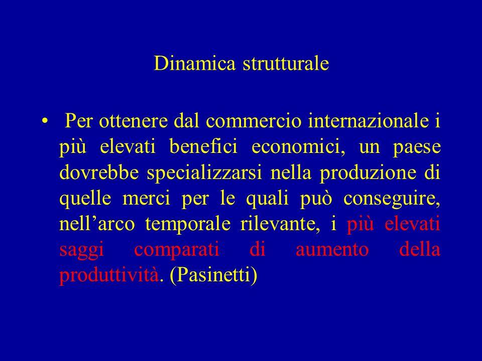 Dinamica strutturale Per ottenere dal commercio internazionale i più elevati benefici economici, un paese dovrebbe specializzarsi nella produzione di