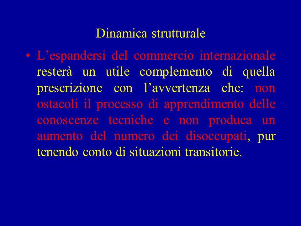 Dinamica strutturale Lespandersi del commercio internazionale resterà un utile complemento di quella prescrizione con lavvertenza che: non ostacoli il