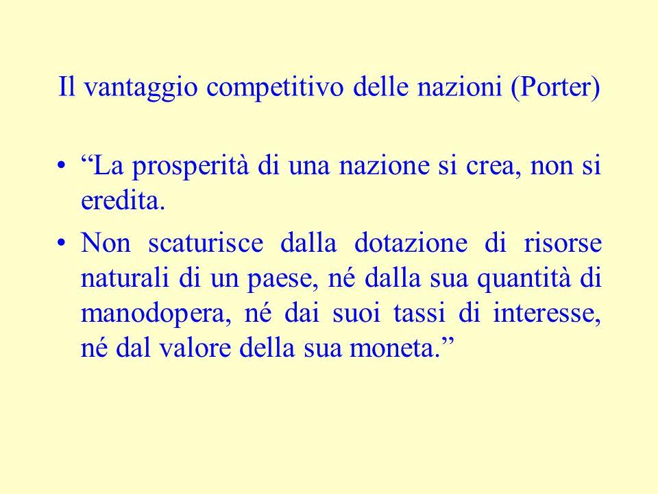 Il vantaggio competitivo delle nazioni (Porter) La prosperità di una nazione si crea, non si eredita. Non scaturisce dalla dotazione di risorse natura