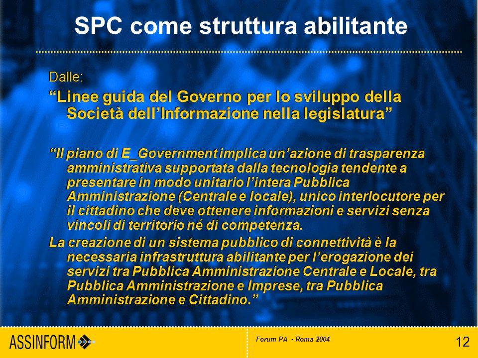12 Forum PA - Roma 2004 Dalle: Linee guida del Governo per lo sviluppo della Società dellInformazione nella legislatura Il piano di E_Government impli