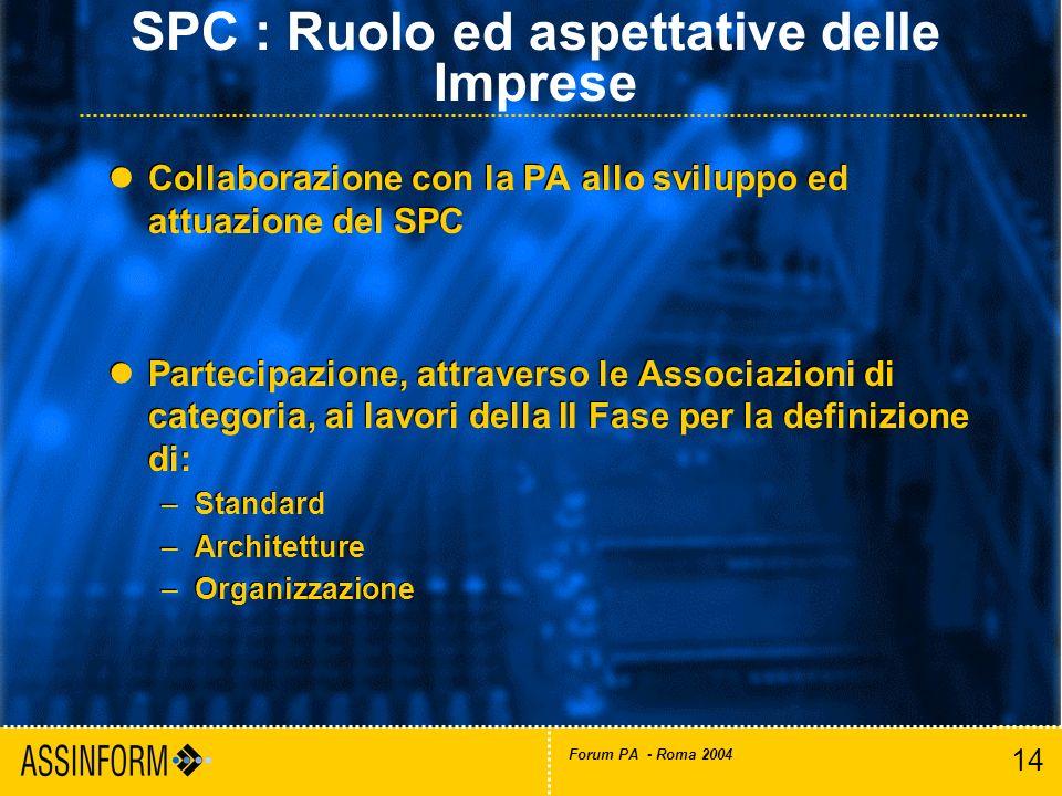 14 Forum PA - Roma 2004 Collaborazione con la PA allo sviluppo ed attuazione del SPC Partecipazione, attraverso le Associazioni di categoria, ai lavor