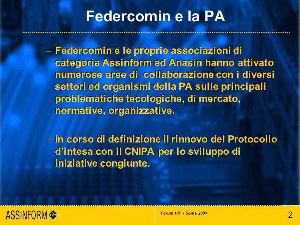 3 Forum PA - Roma 2004 Federcomin nei GDL del CNIPA Federcomin e le Associazioni delle imprese Assinform ed Anasin partecipano ai diversi GDL istituiti dal CNIPA: Qualità dei beni e dei servizi informatici per la definizione ed il governo dei contratti della Pubblica Amministrazione.