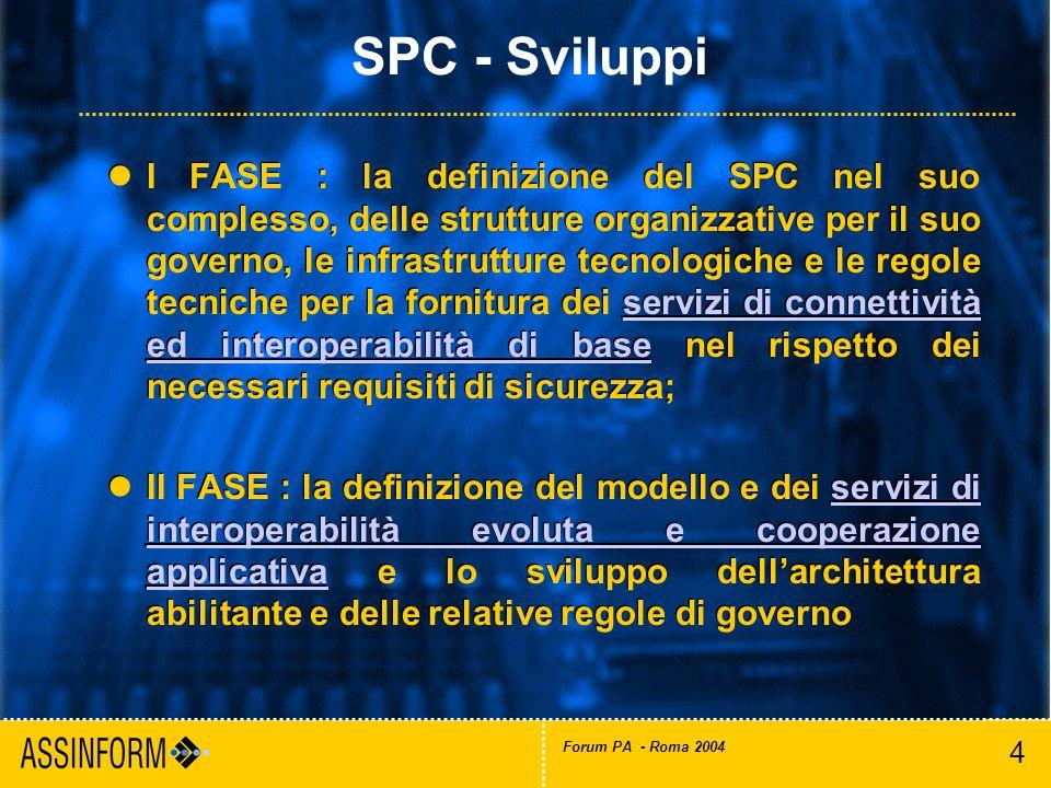 4 Forum PA - Roma 2004 I FASE : la definizione del SPC nel suo complesso, delle strutture organizzative per il suo governo, le infrastrutture tecnolog