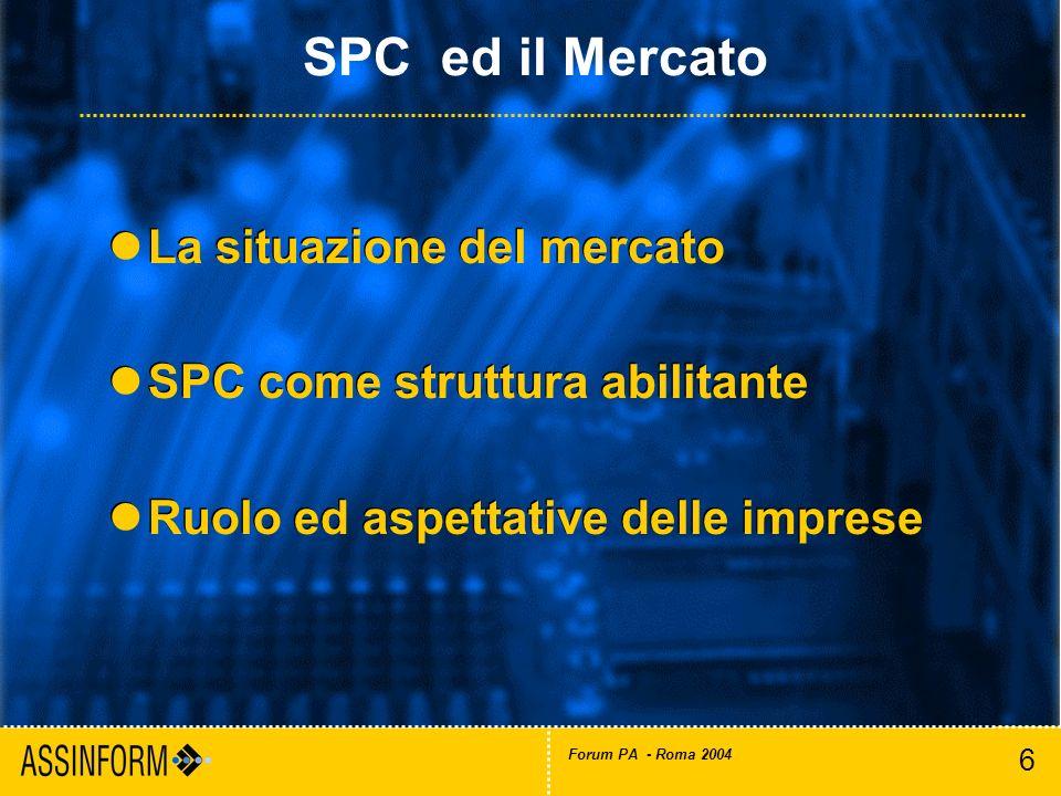 6 Forum PA - Roma 2004 La situazione del mercato SPC come struttura abilitante Ruolo ed aspettative delle imprese La situazione del mercato SPC come s