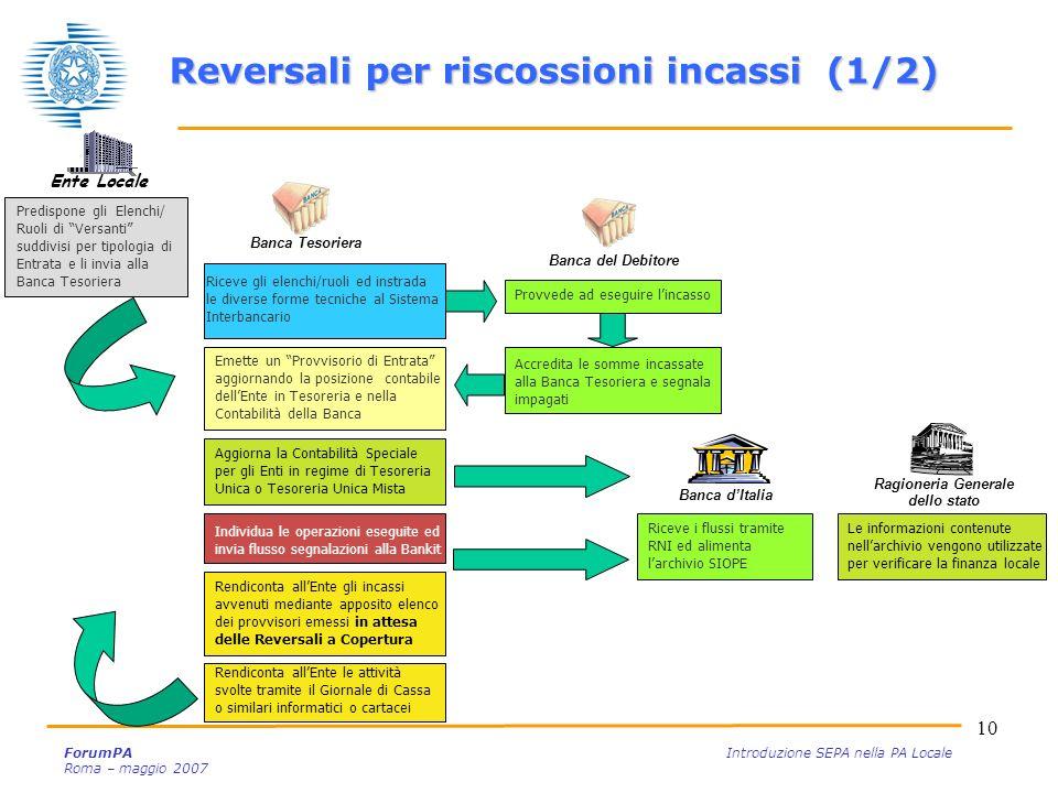 10 ForumPA Introduzione SEPA nella PA Locale Roma – maggio 2007 Banca Tesoriera Banca del Debitore Ragioneria Generale dello stato Ente Locale Predisp