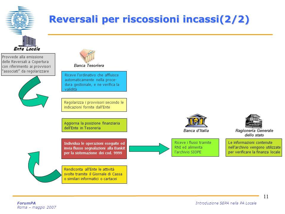 11 ForumPA Introduzione SEPA nella PA Locale Roma – maggio 2007 Banca Tesoriera Ragioneria Generale dello stato Ente Locale Provvede alla emissione de