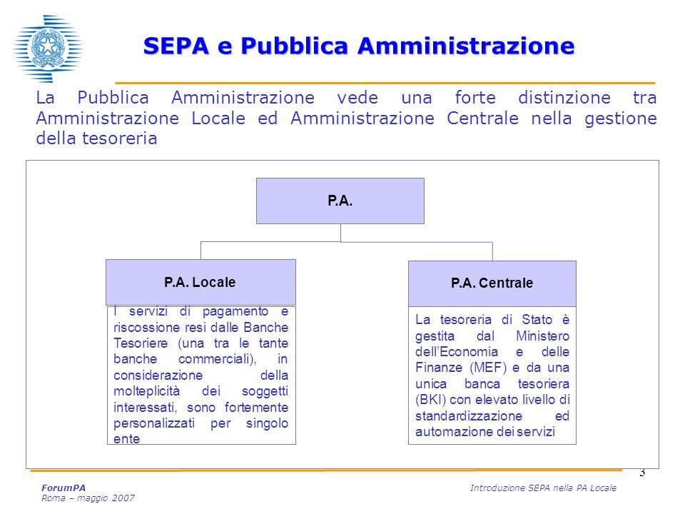 4 ForumPA Introduzione SEPA nella PA Locale Roma – maggio 2007 L introduzione della SEPA nella PA ha reso pertanto necessario lavvio di una serie di analisi per valutare lopportunità e le modalità di allineamento degli attuali servizi di incasso e pagamento utilizzati nella P.A.