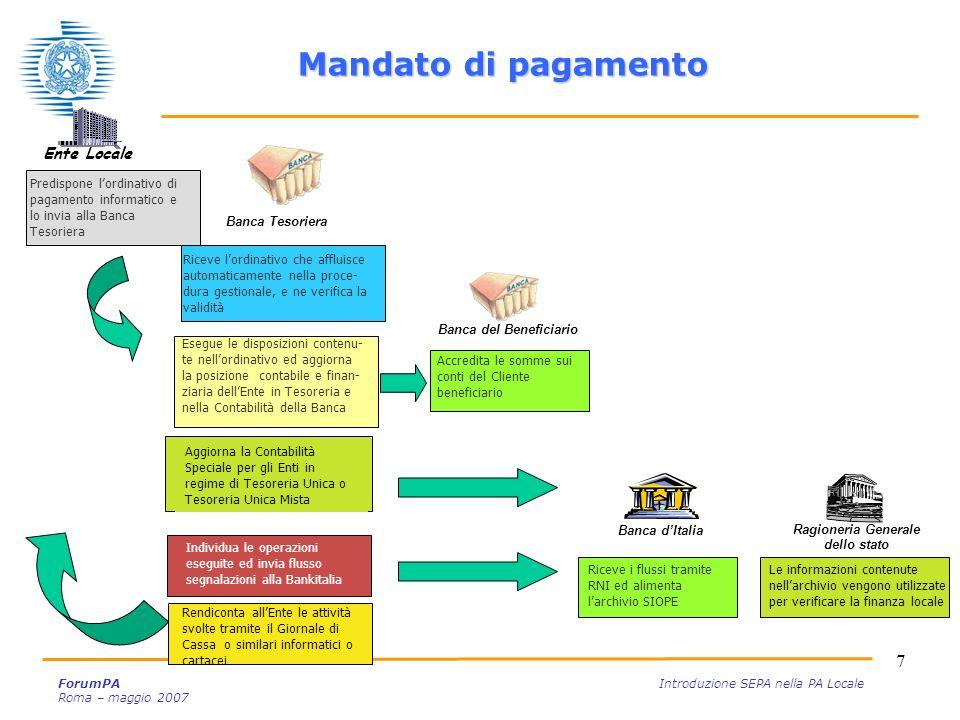 7 ForumPA Introduzione SEPA nella PA Locale Roma – maggio 2007 Banca Tesoriera Banca del Beneficiario Ragioneria Generale dello stato Ente Locale Pred