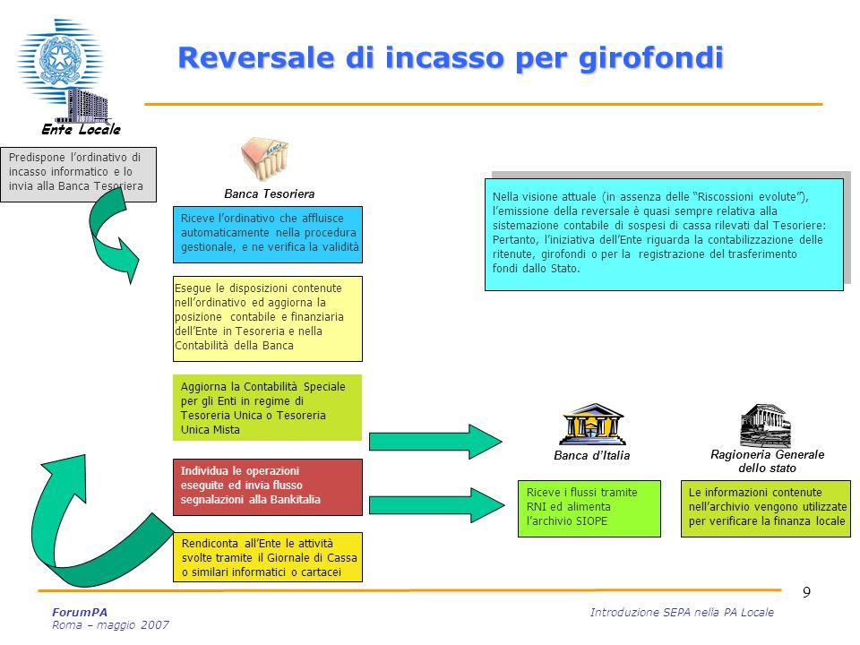 9 ForumPA Introduzione SEPA nella PA Locale Roma – maggio 2007 Predispone lordinativo di incasso informatico e lo invia alla Banca Tesoriera Banca Tes