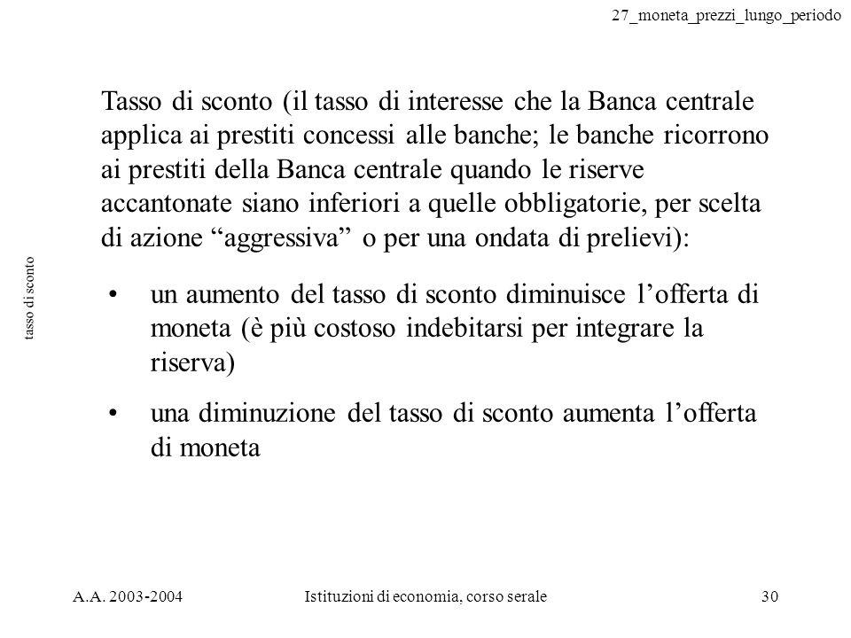 27_moneta_prezzi_lungo_periodo A.A. 2003-2004Istituzioni di economia, corso serale30 tasso di sconto un aumento del tasso di sconto diminuisce loffert