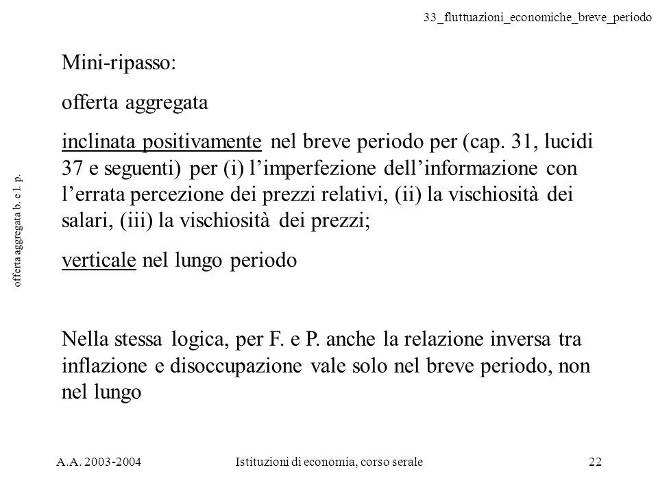33_fluttuazioni_economiche_breve_periodo A.A. 2003-2004Istituzioni di economia, corso serale22 offerta aggregata b. e l. p. Mini-ripasso: offerta aggr
