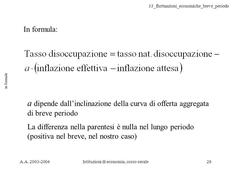 33_fluttuazioni_economiche_breve_periodo A.A. 2003-2004Istituzioni di economia, corso serale26 in formule In formula: a dipende dallinclinazione della