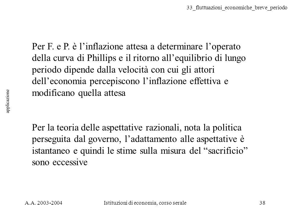 33_fluttuazioni_economiche_breve_periodo A.A. 2003-2004Istituzioni di economia, corso serale38 applicazione Per F. e P. è linflazione attesa a determi