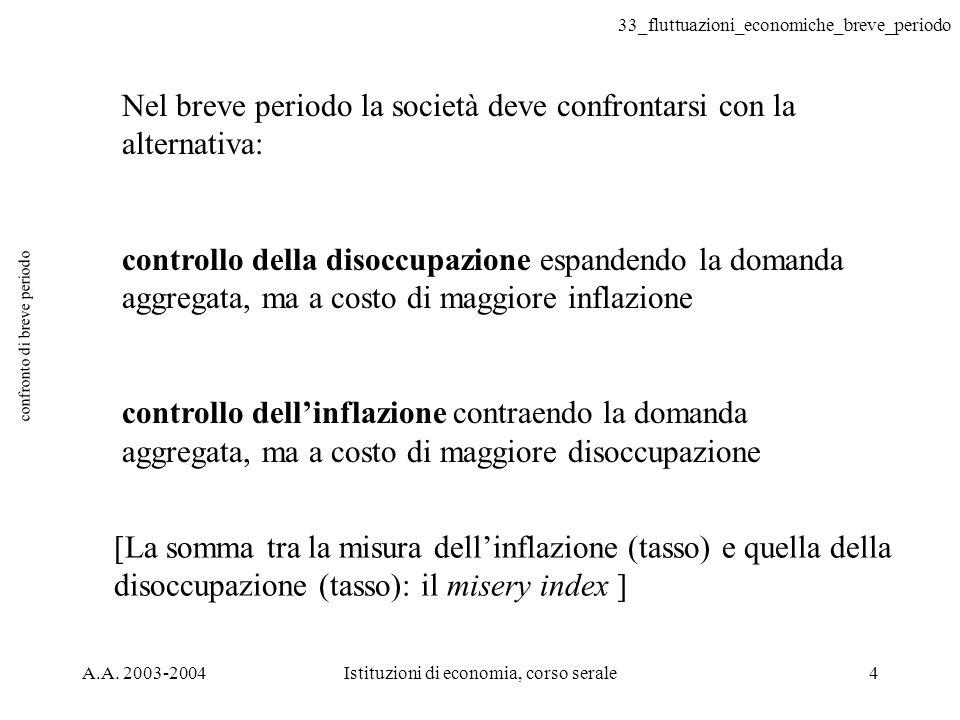33_fluttuazioni_economiche_breve_periodo A.A. 2003-2004Istituzioni di economia, corso serale4 confronto di breve periodo Nel breve periodo la società