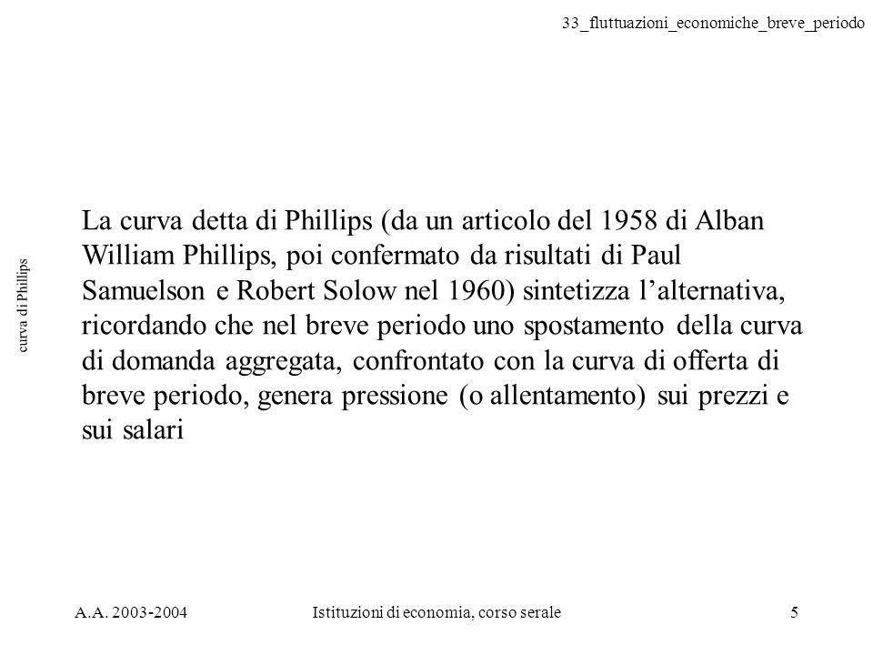 33_fluttuazioni_economiche_breve_periodo A.A. 2003-2004Istituzioni di economia, corso serale5 curva di Phillips La curva detta di Phillips (da un arti