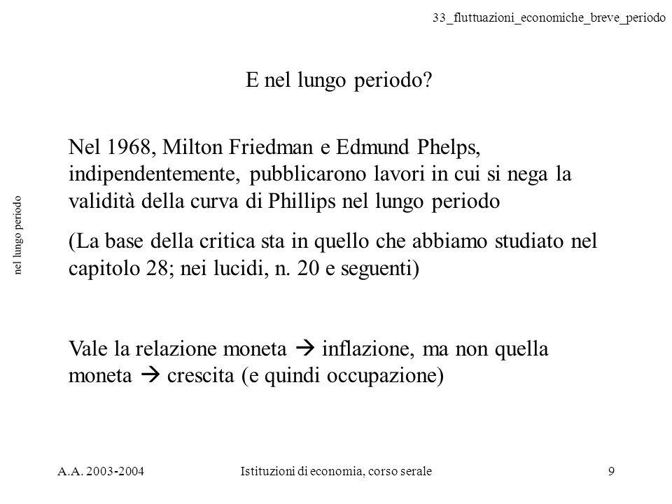 33_fluttuazioni_economiche_breve_periodo A.A. 2003-2004Istituzioni di economia, corso serale9 nel lungo periodo E nel lungo periodo? Nel 1968, Milton