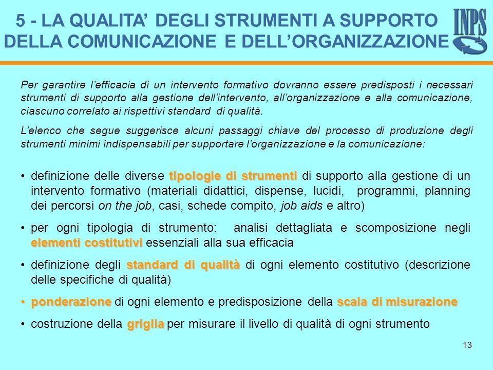 13 tipologie di strumentidefinizione delle diverse tipologie di strumenti di supporto alla gestione di un intervento formativo (materiali didattici, d