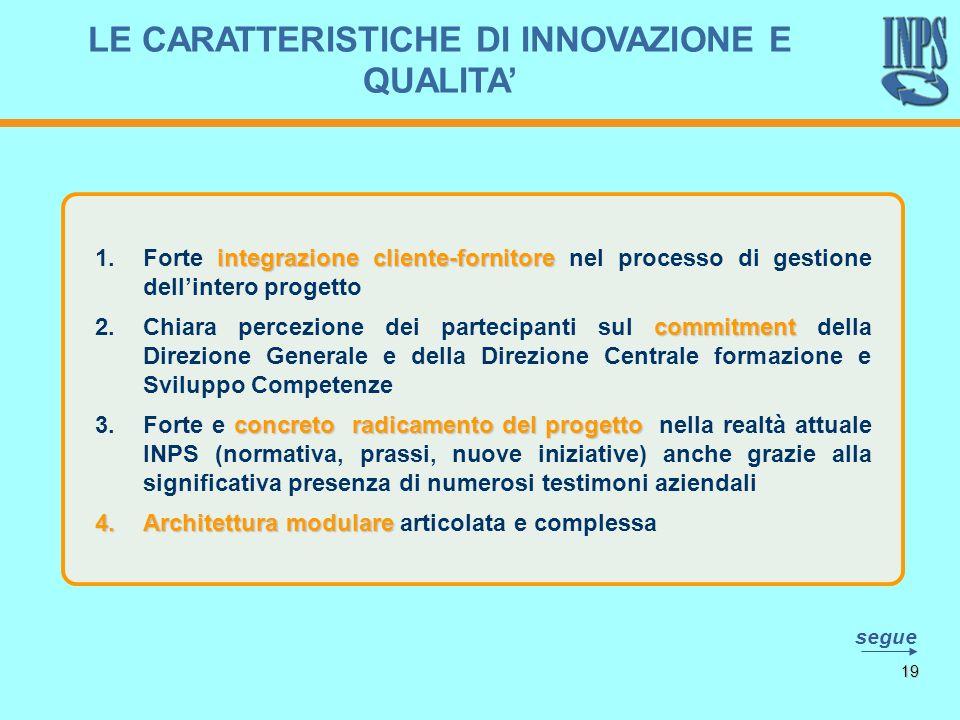 19 segue integrazione cliente-fornitore 1.Forte integrazione cliente-fornitore nel processo di gestione dellintero progetto commitment 2.Chiara percez