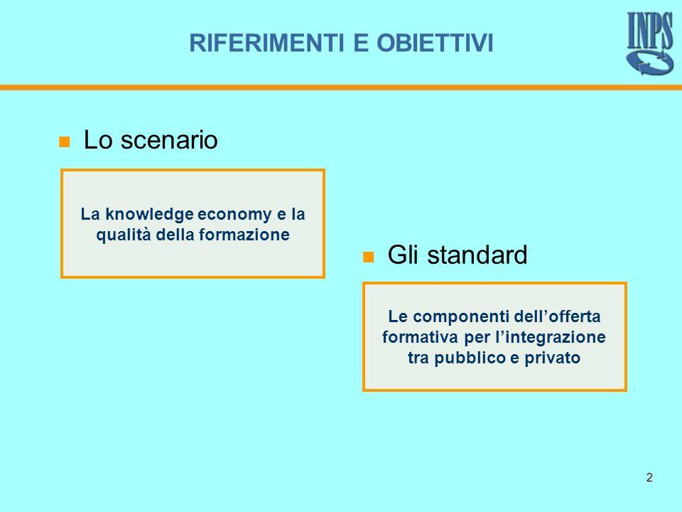2 RIFERIMENTI E OBIETTIVI Lo scenario Gli standard La knowledge economy e la qualità della formazione Le componenti dellofferta formativa per lintegrazione tra pubblico e privato