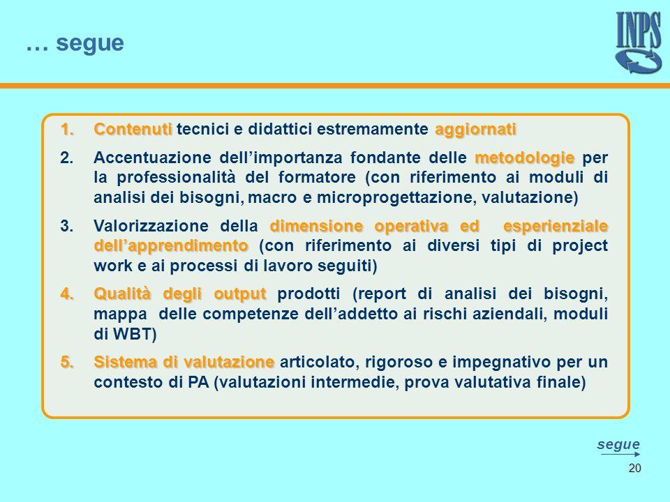 20 1.Contenutiaggiornati 1.Contenuti tecnici e didattici estremamente aggiornati metodologie 2.Accentuazione dellimportanza fondante delle metodologie
