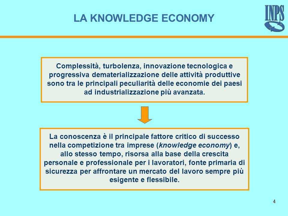 4 Complessità, turbolenza, innovazione tecnologica e progressiva dematerializzazione delle attività produttive sono tra le principali peculiarità delle economie dei paesi ad industrializzazione più avanzata.