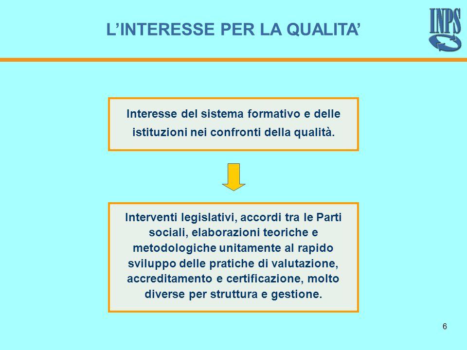 6 Interesse del sistema formativo e delle istituzioni nei confronti della qualità. Interventi legislativi, accordi tra le Parti sociali, elaborazioni