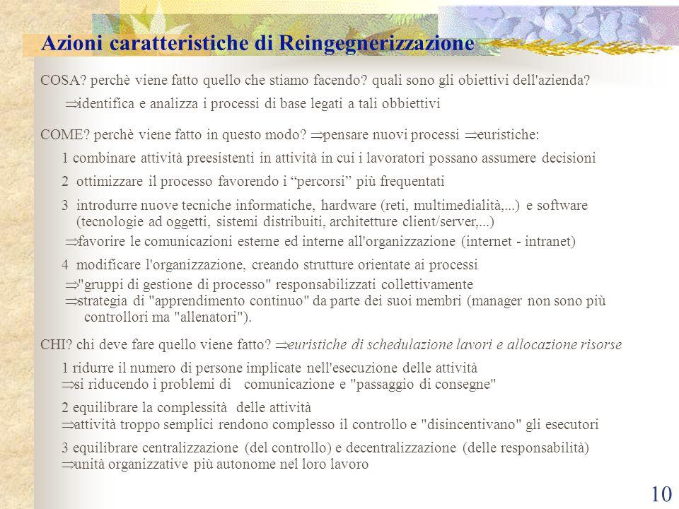 10 Azioni caratteristiche di Reingegnerizzazione COSA.