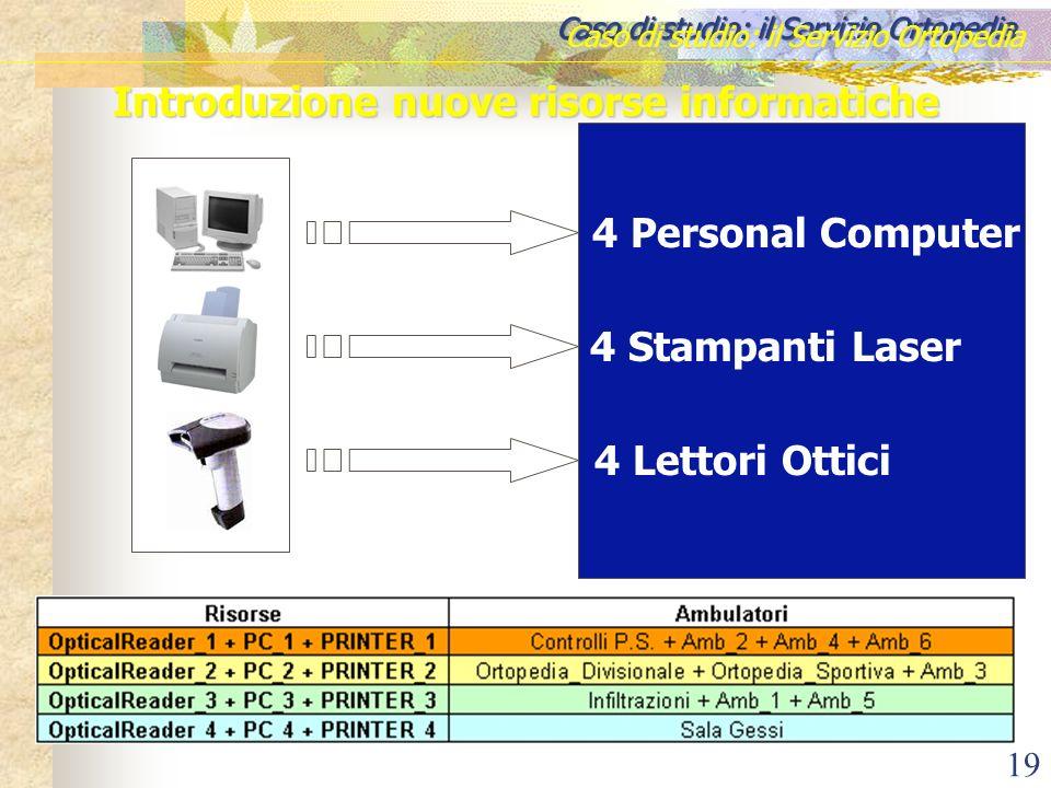 19 Caso di studio: il Servizio Ortopedia Introduzione nuove risorse informatiche 4 Personal Computer 4 Lettori Ottici 4 Stampanti Laser