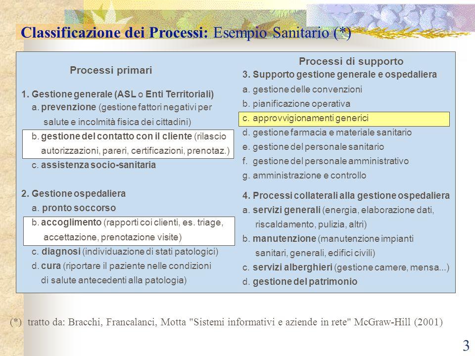 3 Processi primari 1.