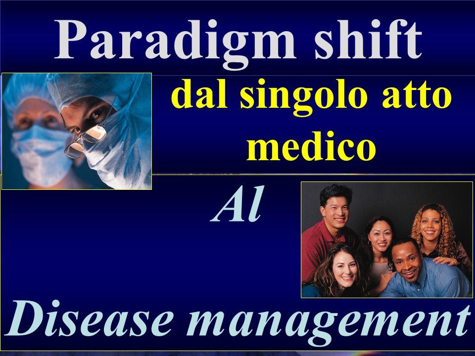 dal singolo atto medico Al Disease management Paradigm shift