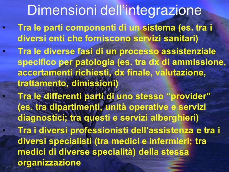 Dimensioni dellintegrazione Tra le parti componenti di un sistema (es.
