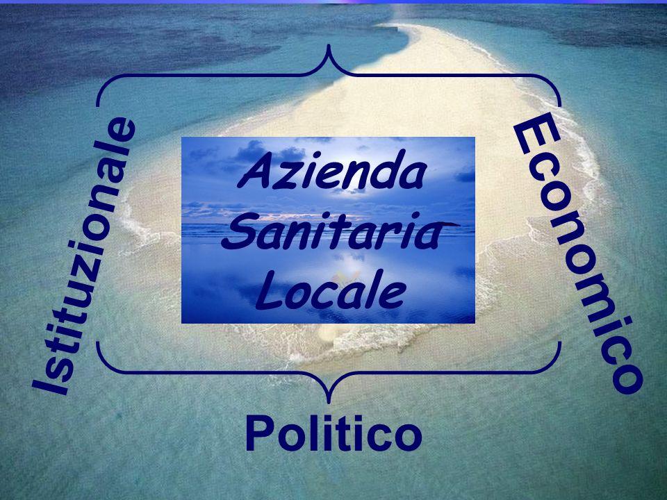 Istituzionale Economico Politico Azienda Sanitaria Locale
