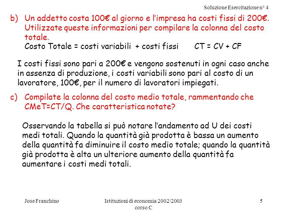Soluzione Esercitazione n° 4 Jose FranchinoIstituzioni di economia 2002/2003 corso C 6 d)Compilate la colonna del costo marginale, rammentando che CM= CT/ Q.