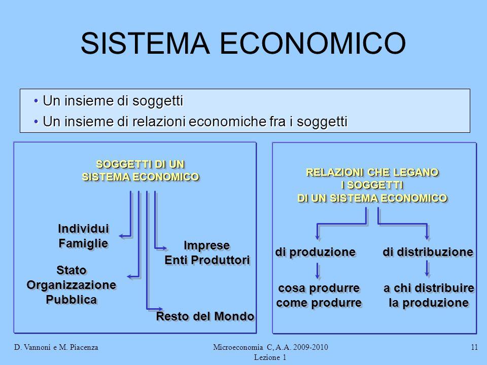 D. Vannoni e M. PiacenzaMicroeconomia C, A.A. 2009-2010 Lezione 1 11 SISTEMA ECONOMICO Un insieme di soggetti Un insieme di soggetti Un insieme di rel