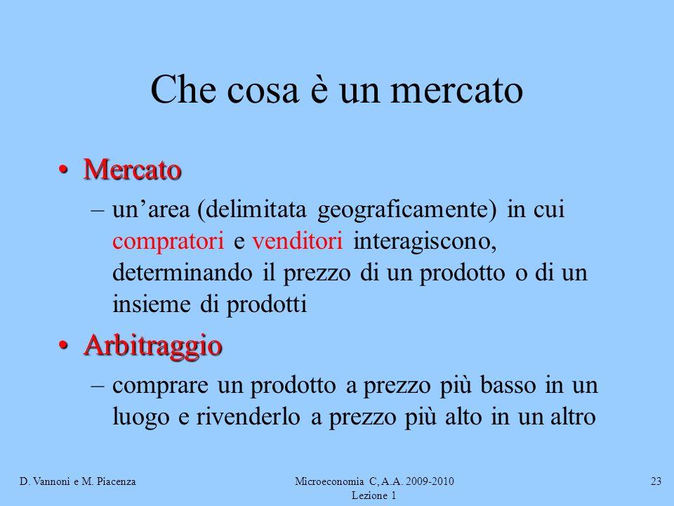 D. Vannoni e M. PiacenzaMicroeconomia C, A.A. 2009-2010 Lezione 1 23 Che cosa è un mercato MercatoMercato –unarea (delimitata geograficamente) in cui