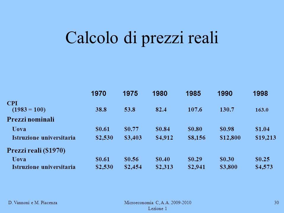 D. Vannoni e M. PiacenzaMicroeconomia C, A.A. 2009-2010 Lezione 1 30 Calcolo di prezzi reali CPI (1983 = 100)38.853.882.4107.6130.7 163.0 Prezzi nomin