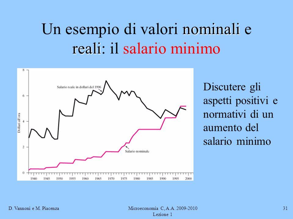 D. Vannoni e M. PiacenzaMicroeconomia C, A.A. 2009-2010 Lezione 1 31 nominali reali Un esempio di valori nominali e reali: il salario minimo Discutere