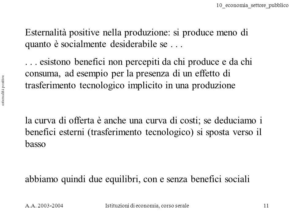 10_economia_settore_pubblico A.A. 2003-2004Istituzioni di economia, corso serale11 Esternalità positive nella produzione: si produce meno di quanto è