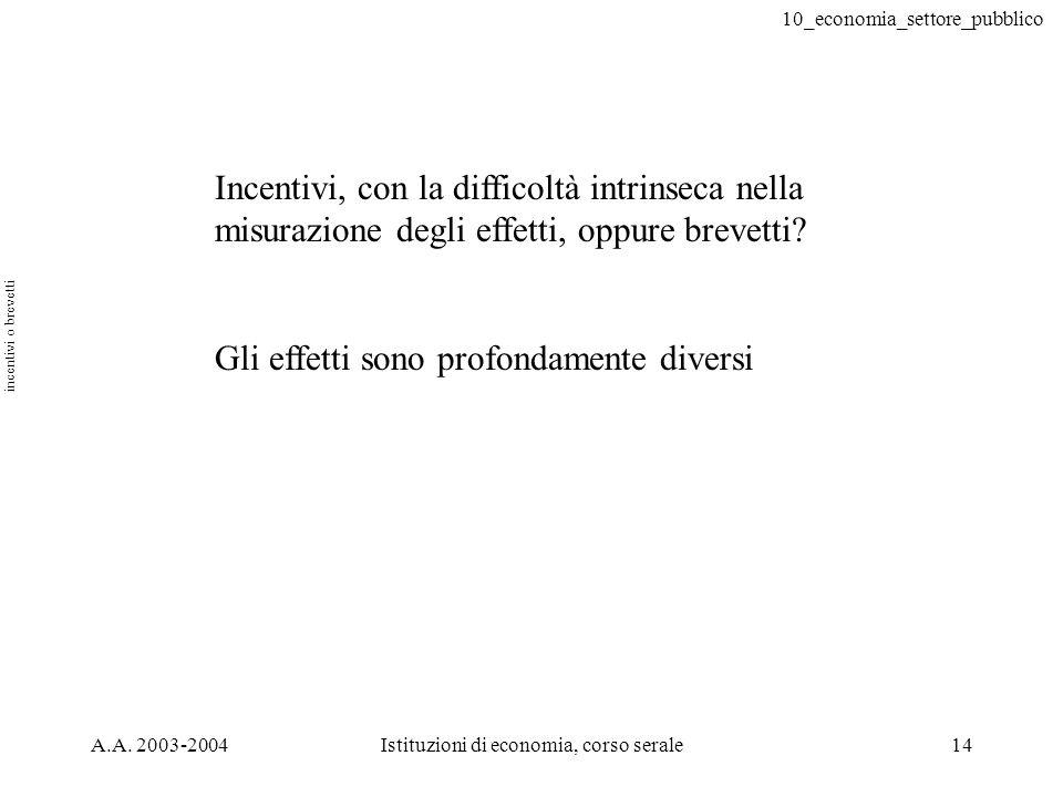 10_economia_settore_pubblico A.A. 2003-2004Istituzioni di economia, corso serale14 Incentivi, con la difficoltà intrinseca nella misurazione degli eff