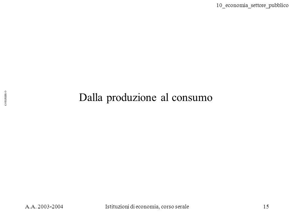 10_economia_settore_pubblico A.A. 2003-2004Istituzioni di economia, corso serale15 Dalla produzione al consumo consumo