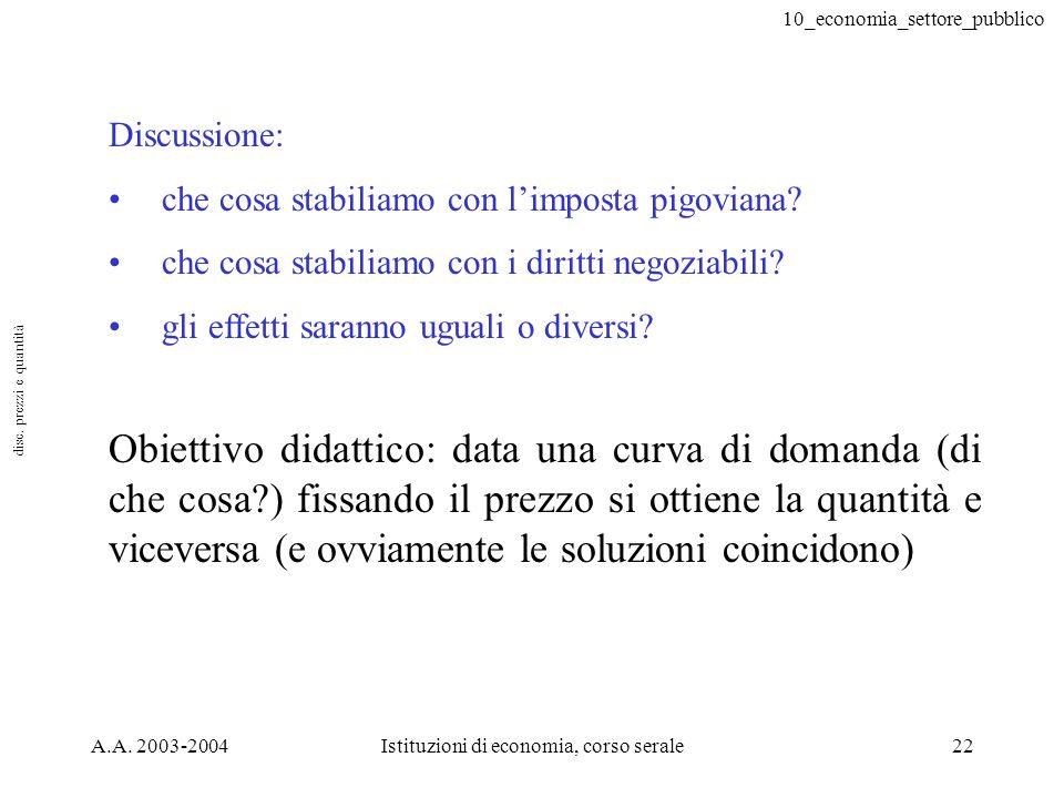 10_economia_settore_pubblico A.A. 2003-2004Istituzioni di economia, corso serale22 Discussione: che cosa stabiliamo con limposta pigoviana? che cosa s