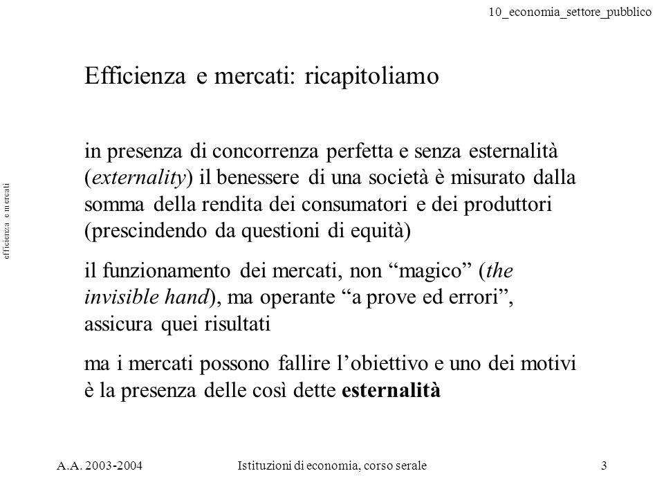 10_economia_settore_pubblico A.A. 2003-2004Istituzioni di economia, corso serale3 Efficienza e mercati: ricapitoliamo in presenza di concorrenza perfe