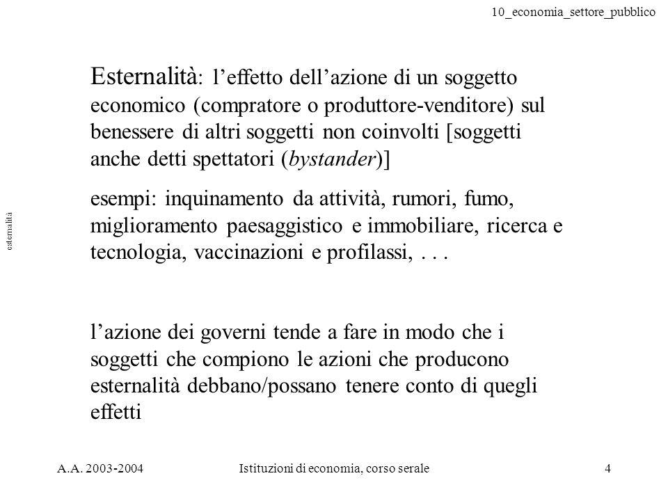 10_economia_settore_pubblico A.A. 2003-2004Istituzioni di economia, corso serale4 Esternalità : leffetto dellazione di un soggetto economico (comprato