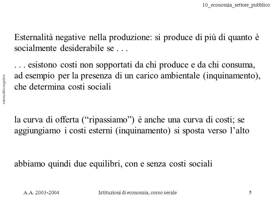 10_economia_settore_pubblico A.A. 2003-2004Istituzioni di economia, corso serale5 Esternalità negative nella produzione: si produce di più di quanto è