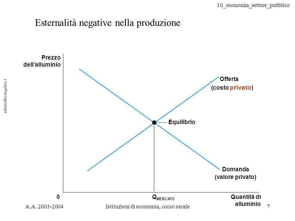 10_economia_settore_pubblico A.A. 2003-2004Istituzioni di economia, corso serale7 Esternalità negative nella produzione Equilibrio Quantità di allumin
