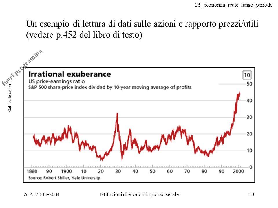 25_economia_reale_lungo_periodo A.A. 2003-2004Istituzioni di economia, corso serale13 dati sulle azioni Un esempio di lettura di dati sulle azioni e r