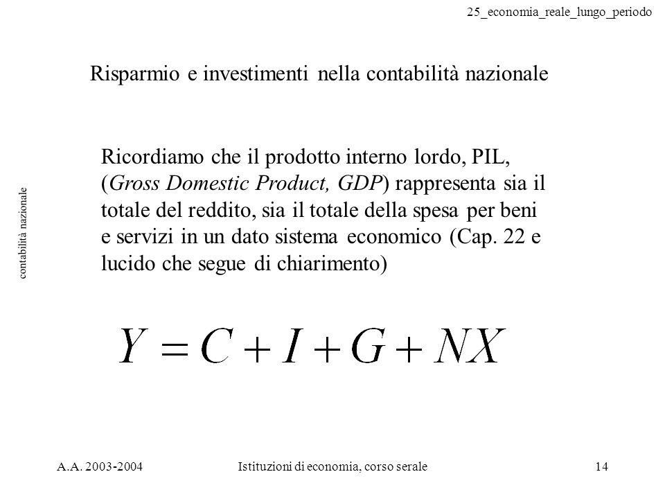25_economia_reale_lungo_periodo A.A. 2003-2004Istituzioni di economia, corso serale14 contabilità nazionale Risparmio e investimenti nella contabilità